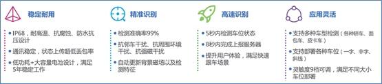 """""""智能停车""""真的来了——中国移动5G联创携手锐捷推出""""小和轻停"""""""