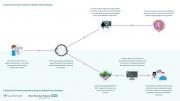 DeepMind这套88304系统可检测50余种眼疾,准确率高于眼科专家