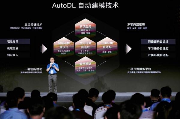 百度推出全新AI计算架构 结合飞桨优化计算能力