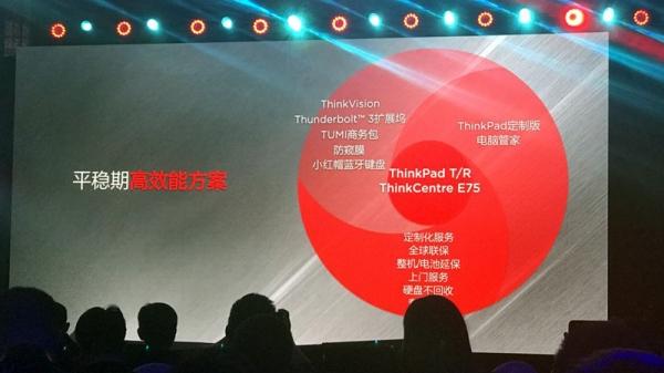 助力成长型企业发展 ThinkPad发布2018高效能方案