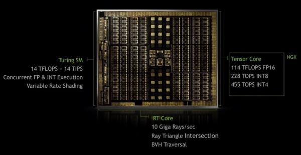 光追时代最甜性价比 HP联手NVIDIA刷新游戏本产品线