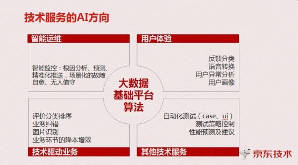 这场活动为你解密京东无界零售背后基础设施的创新之道