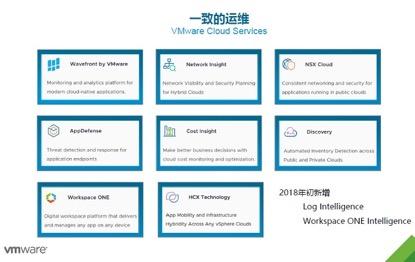 VMware为多云世界构建强大的云服务组合