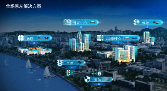 2019 WAIC:华为AI绽放出的十大亮点