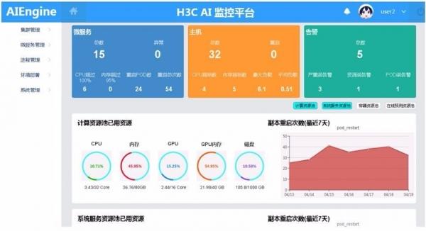 H3C 人工智能引擎,让AI落地