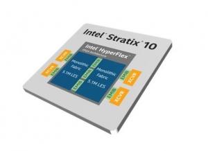 英特���l布全球最大容量的全新Stratix 10 GX 10M FPGA