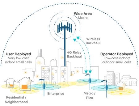 5G场景革命:从万物互联的速度到万物智能的温度