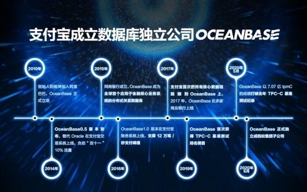 蚂蚁集团科技战略再提速 将数据库业务OceanBase独立成公司