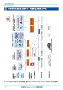 开放对接主流高级云管平台‒ 构建高级异构多云平台
