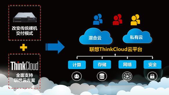 助力企业一步上云 联想Cloud Ready强势出击