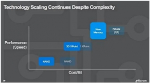 AI服务器内存需求高涨加速Micron(美光)转型
