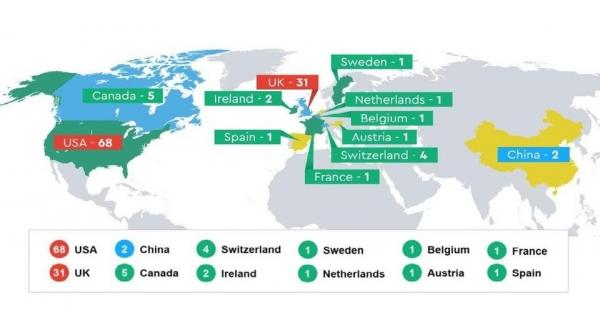人工智能药物开发公司全球二十强