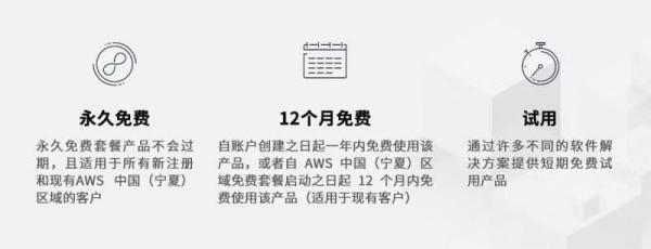 由西云数据运营的AWS 中国(宁夏)区域重磅发布免费套