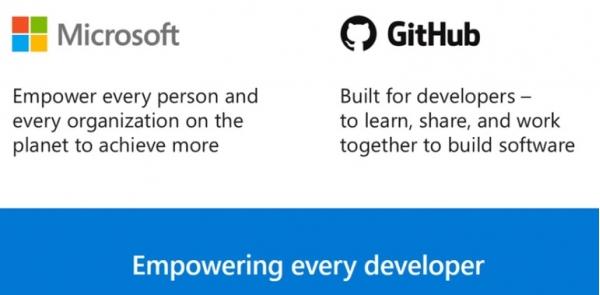 微软收购GitHub的 原因:皆因开发者关系