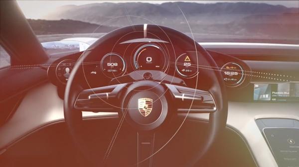 汽车业进军区块链——保时捷和它的同行是这么想的