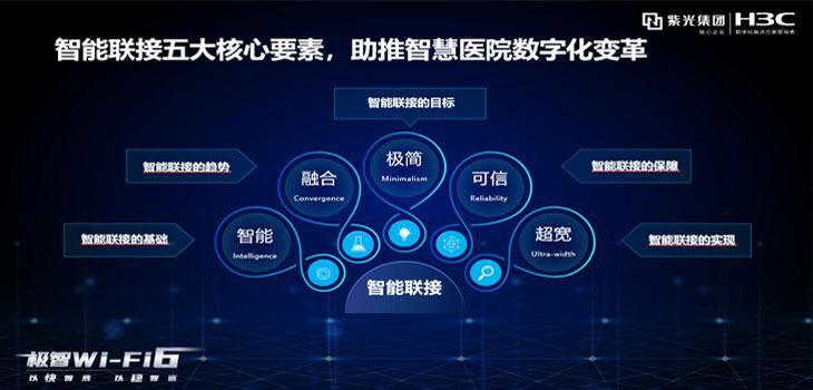 Wi-Fi 6�r代 新�A三通�^五大核心要素助力智慧�t院建�O