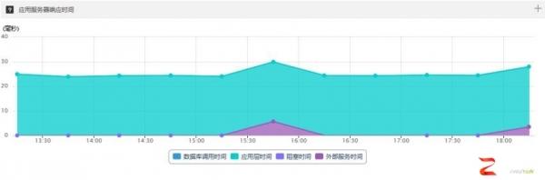 至顶网公有云平台评测分析华为云篇