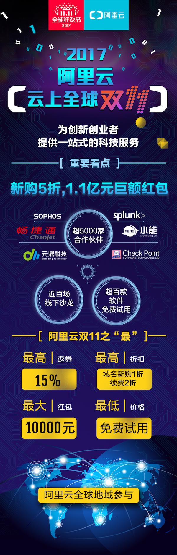 """阿里云联合5000家生态伙伴启动云上全球双11  科技行业全链路""""狂欢节"""""""