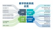 """合作阿里建""""數字防疫系統"""",浙江經驗復制到全國28省市"""