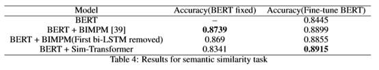 开源训练模型BERT的正确使用姿势