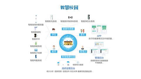 和而泰联合浙江电信发布物联网共享经济白皮书,共建物联网大数据平台