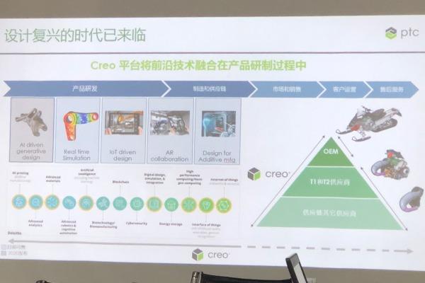 PTC Creo 6.0将八大前沿技术融合在产品研发中
