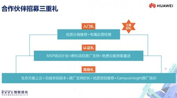"""华为云管理网络连线""""普惠AI"""" 招募合作伙伴共创新生态"""