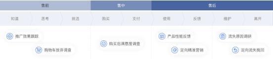 信通院云大所权威发布 中国首个客户体验管理深度报告来了