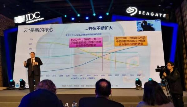 为什么2025年,80%的企业数据还是在HDD上?IDC给出答案!
