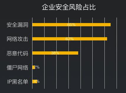 青藤云安全发布青藤万相•主机自适应安全平台