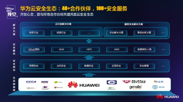 华为云连发6款安全服务,捍卫用户数据安全从不止于口号