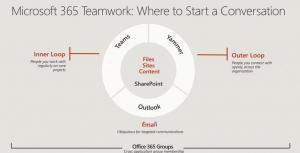什么时候用哪款协作工具 微软高管终于做出了说明
