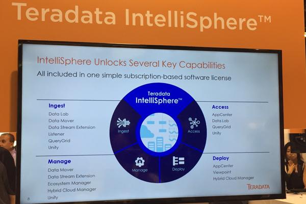 从云到AI Teradata站在技术前沿赋能数据分析生态系统