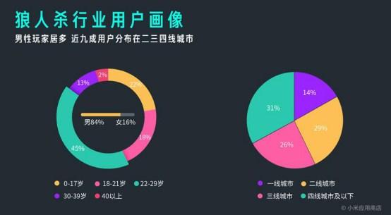 小米MIUI应用市场发布Q3报告 应用分发量突破1000亿