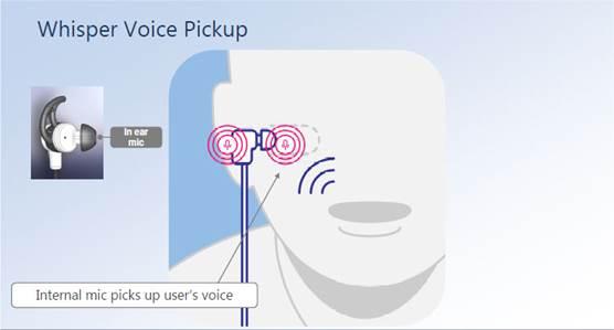 """Synaptics:你的指纹一样可以""""出卖""""你"""