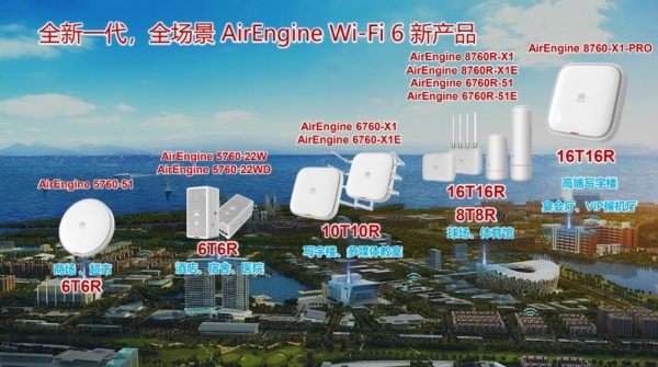 打造企业数字化转型的网络基石 从华为AirEngine新品看Wi-Fi 6产业新高度