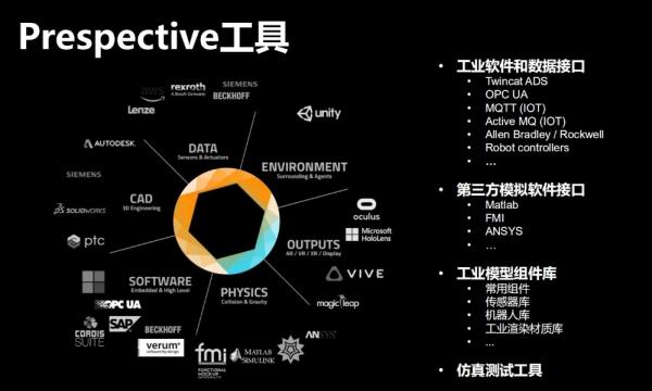 "Unity倾力拥抱""新基建"",为工业仿真提供数字孪生""操作系统"""