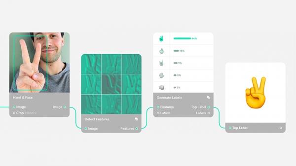 微软收购深度学习初创公司Lobe 以帮助创建深度学习模型