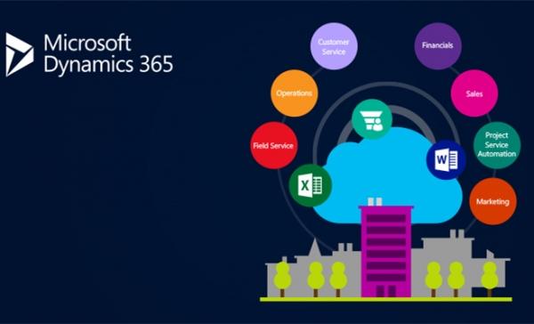 微软准备在Dynamics 365下推出新HCM、ERP和CRM