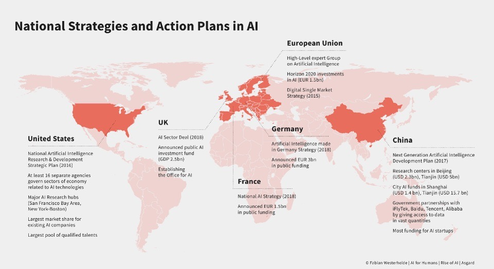 谁能控制最强大的人工智能,就将控制整个世界?