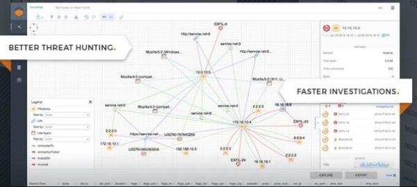 AWS收购高级威胁检测初创公司Sqrrl