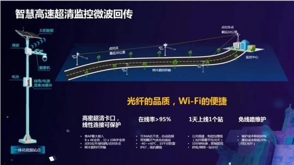 华为中国生态伙伴大会 | 构建智慧全联接新交通