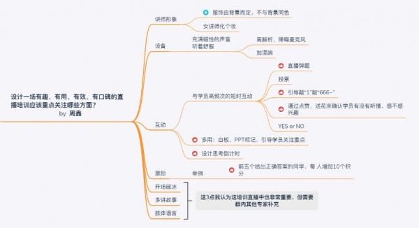 保利威副总裁周鑫:三大直播场景直指千亿级市场,企业直播将成企业运营新标配