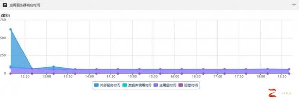 至顶网公有云平台评测分析腾讯云篇
