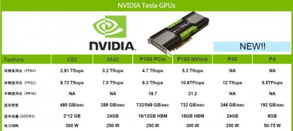 AMD和英特尔联手了?!