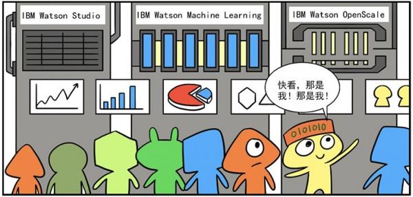 """企业数据是如何""""养成""""的?"""