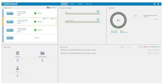 Infortrend服务管理器与服务网站新升级,让存储系统的维护更加方便