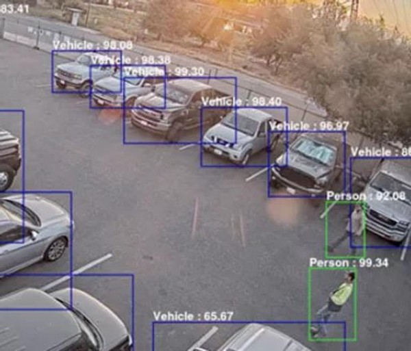 AI+视频分析:实时监测无处不在的安全风险