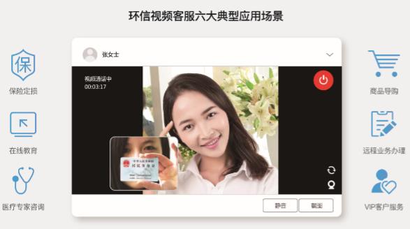 环信:视频客服的三大技术选型指南和最佳实践