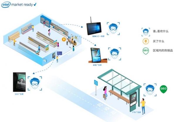 相聚Intel物联网合作伙伴峰会  杰和科技与行业伙伴共谋发展